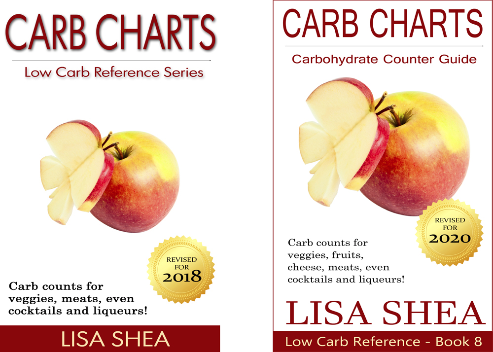 Low Carb Charts